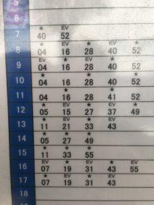 市バス 表 川崎 時刻